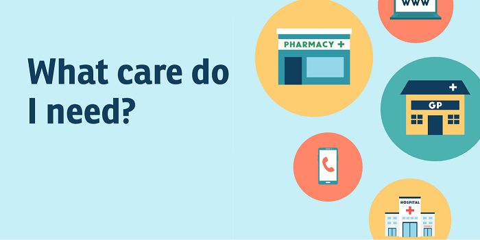 Éxcerpt of the brochure, titled ''what care do I need?''
